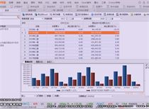 基建类产业链有新动向 查数据