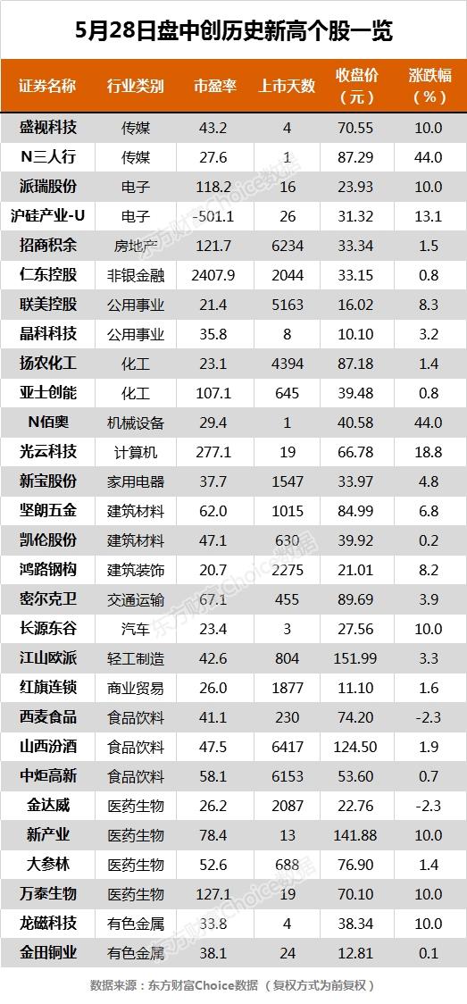 【002647股吧】精选:仁东控股股票收盘价 002647股吧新闻2020年6月15日