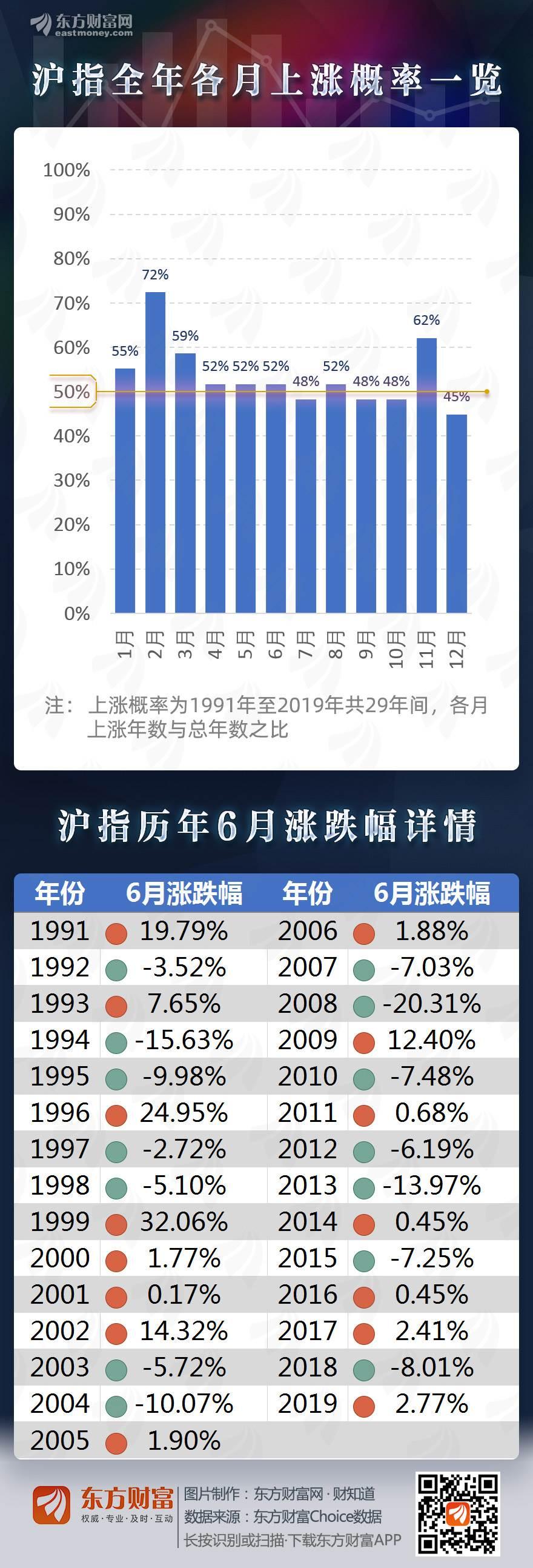创业板指收涨1.5%_北向资金净流入逾70亿元