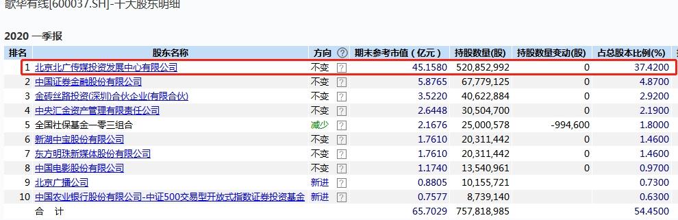 《【超越平台网站】中国广电要来了:概念股狂飙50亿!万亿级市场大战开启》
