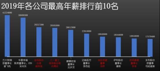 【600507股吧】精选:方大特钢股票收盘价 600507股吧新闻2020年6月15日