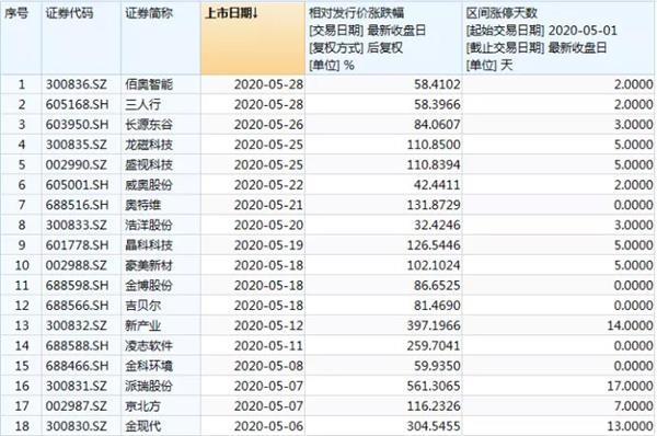 京ICP证050897号