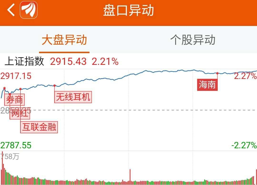 隆盛科技股吧热议:隆盛科技300680股票行情走势分析2020年07月