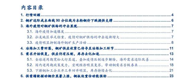 【000878股吧】精选:云南铜业股票收盘价 000878股吧新闻2020年6月15日