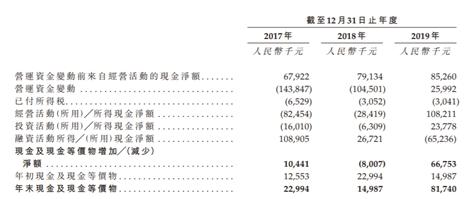 """《【鹿鼎公司】率先告别""""寒冬""""?国内领先电视剧发行企业—力天影业开启招股》"""
