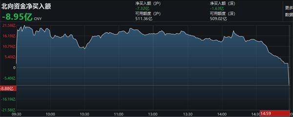 【002314股吧】精选:南山控股股票收盘价 002314股吧新闻2020年6月15日
