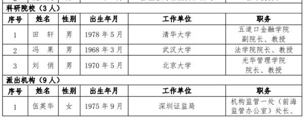 《【天辰交易平台】创业板注册制正式落地 专家全方位解读来了!下周一开始受理!十大要点速览!》