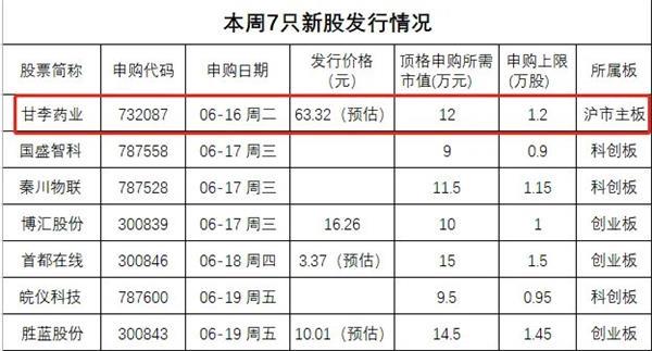【300431股吧】精选:暴风集团股票收盘价 300431股吧新闻2020年6月15日