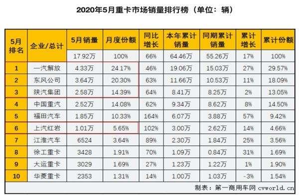 """赤田股份的实际控制人高度集中。IPO原材料采购""""集中"""",数据""""打"""""""