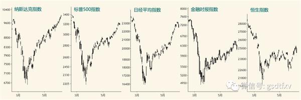 中国股市8.6年周期指向2022