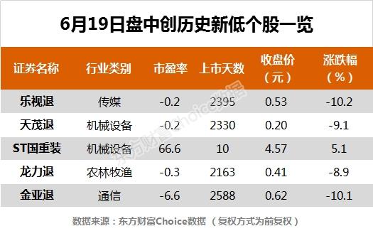 《【超越平台网】沪指涨0.96% 海天味业、中国国旅等70只个股盘中股价创历史新高》