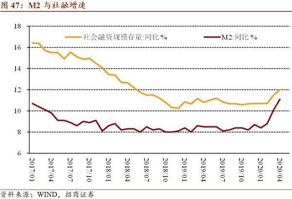 郭树清:这不是最后一顿饭。中国不会将赤字钱币化