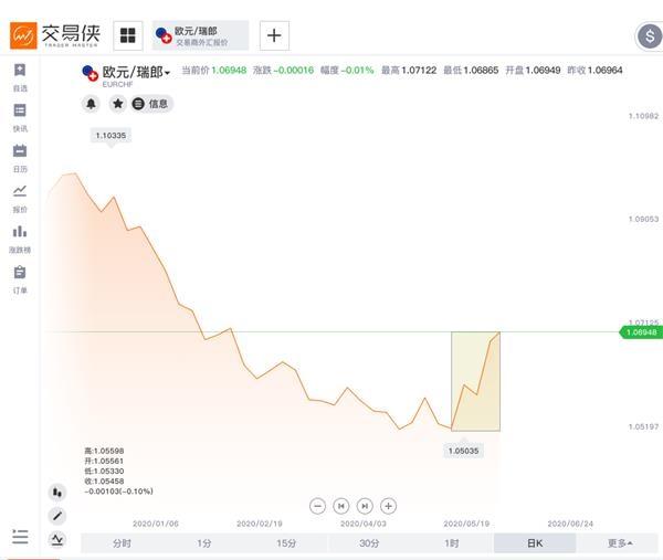"""《【万和城app注册】月初就惨遭抛售 美元还能""""避险""""吗?》"""