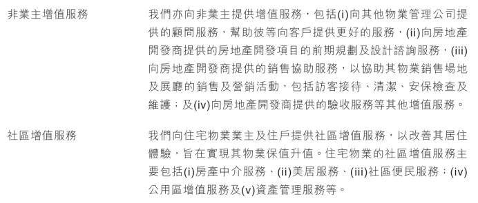 《【鹿鼎代理平台】弘阳服务通过港交所聆讯 系全国物业TOP100强第35位》