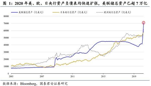 策略李:两大基金买药和成长成为外资配置的重点