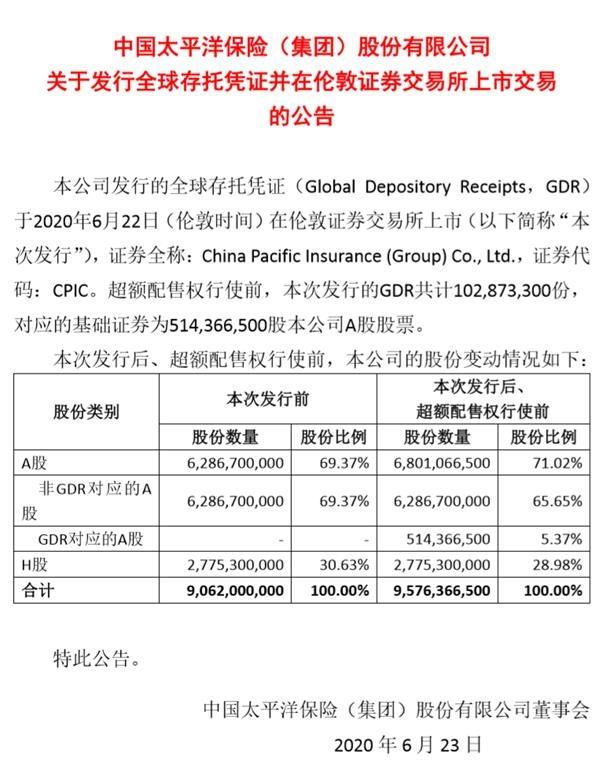 《【煜星平台最大总代】重磅!中国太保正式登陆伦交所!首家A+H+G保险公司来了》