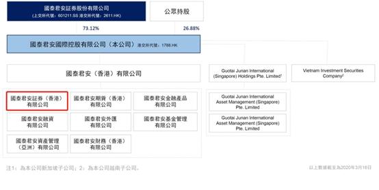 《【鹿鼎平台网站】香港证监会出手! 又有券商被重罚2520万 啥原因?》