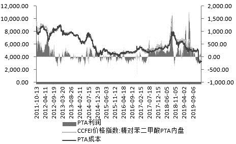 【603225股吧】精选:新凤鸣股票收盘价 603225股吧新闻2020年7月10日