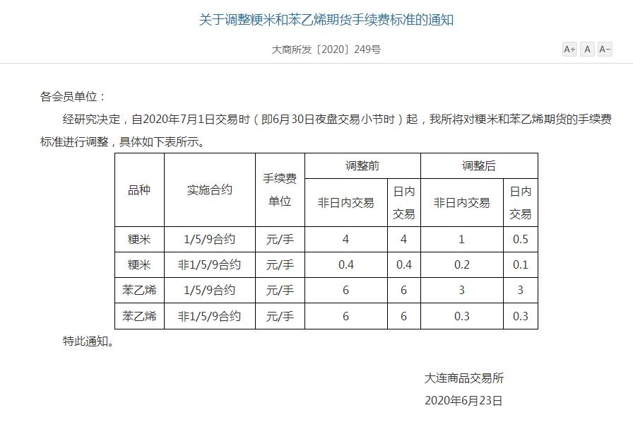 大商所:调整粳米和苯乙烯期货手续费标准