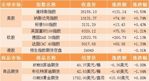 《【鹿鼎平台网】港股早知道:消息称中通快递就香港二次上市与投行接洽》