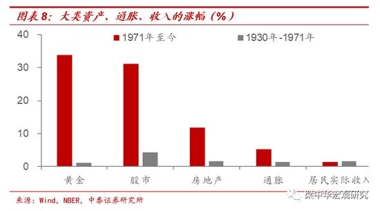 中泰证券:茅台还会更贵、猪肉还会更便宜 放水是否会通胀? 第8张