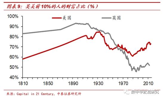中泰证券:茅台还会更贵、猪肉还会更便宜 放水是否会通胀? 第9张