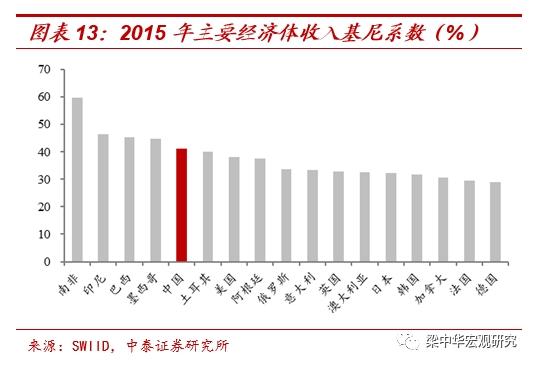 中泰证券:茅台还会更贵、猪肉还会更便宜 放水是否会通胀? 第13张