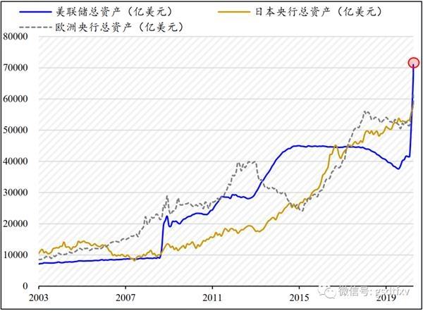 「爱炒股」三季度投资策略:科技股短期或仍有上行空间 价值回归坚守内需