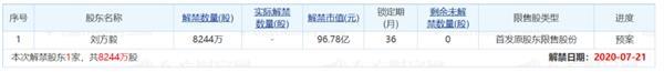 """《【恒达娱乐平台首页】""""债中茅台""""飞天!英科转债盘中突破800元 正股半年涨近7倍》"""