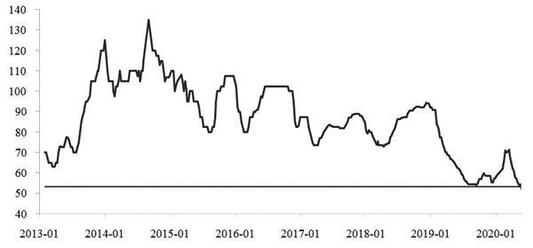 《【万和城娱乐总代理】供需改善 铜价向上概率较大》