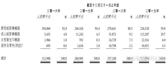 《【鹿鼎官网】口罩机业务添彩 海纳智能或成年中投资新爆款》