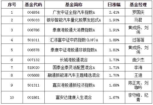 《【天辰平台登录网站】基金早班车:年内新发基金规模超8000亿 公募三维度布局6月行情》
