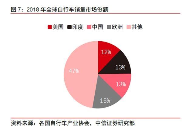 《【超越网上平台】暴涨22倍!欧洲疯抢中国自行车!厂家订单排到一个月后!这些股闻声大涨》