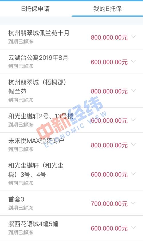 《【聚星娱乐网址】杭州万人摇号买房B面:刚需十几次未中 投资客套现百万离场》