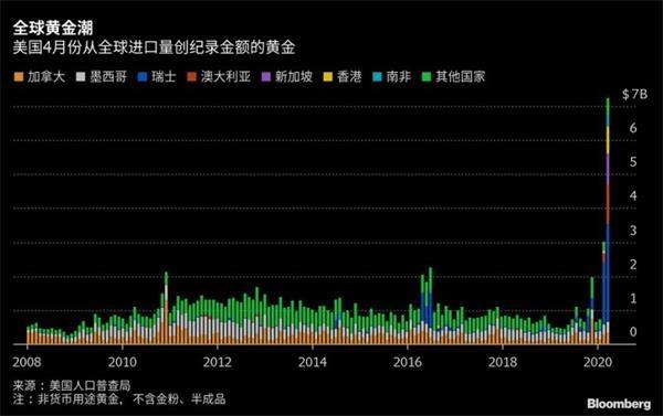《【万和城在线娱乐注册】把握最新全球市场动向——华尔街图录(6月5日)》