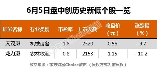 《【超越代理平台】沪指涨0.40% 贵州茅台、万泰生物等58只个股盘中股价创历史新高》