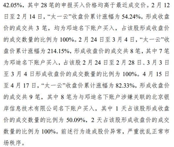 股价暴涨200% 市值拉升4个亿!一查竟是80后董事长自己在狂买