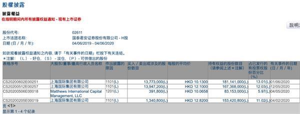 《【鹿鼎品牌】港股金融地产飙升 发生了啥?股东高管相继增持 险资举牌 市场迎建仓良机?》