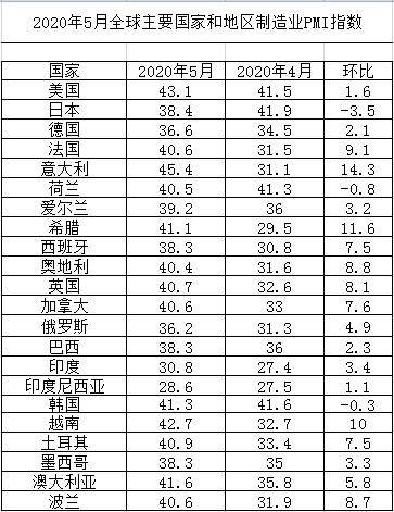 来源:中国物流与采购联合会