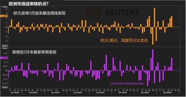 《【万和城注册链接】把握最新全球市场动向——华尔街图录(6月8日)》