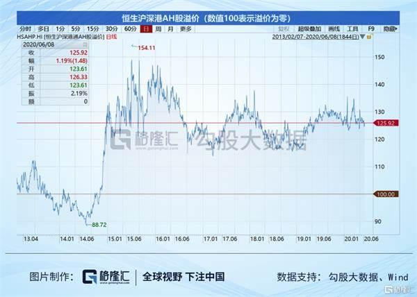 《【鹿鼎公司】6月9日数据君带你看港股》