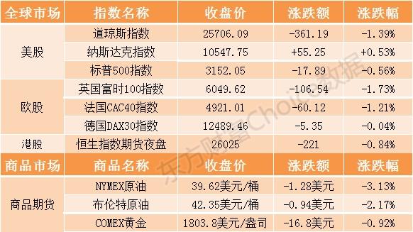 【000069股吧】精选:华侨城A股票收盘价 000069股吧新闻2020年7月10日