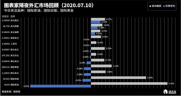 技术图表:今日交易机会提醒(07月10日)