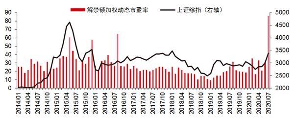 《【恒达在线娱乐】中信证券:预计短期补涨接近尾声 市场回归均衡》