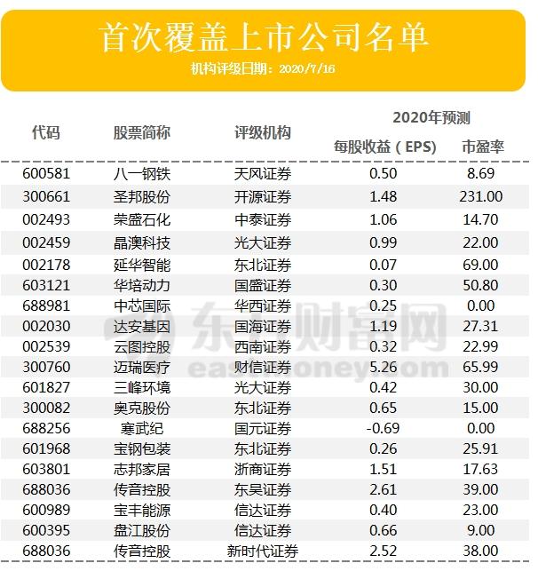 《【超越注册平台】机构评级变动:拓斯达、深天马A被上调前者股价有望涨27%》