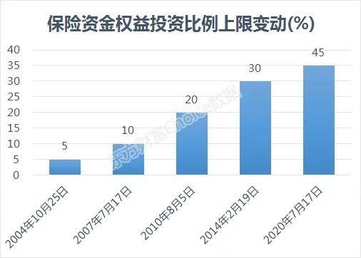 """超级重!6年后,银监会发出""""红包"""",最后一次""""推广""""了2015年大牛"""
