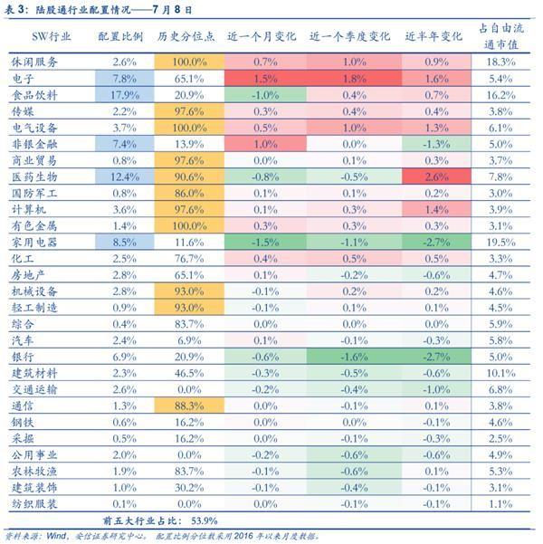 《【迅达娱乐平台怎么注册】安信策略陈果:新基金热销的背后 对市场有何影响?》