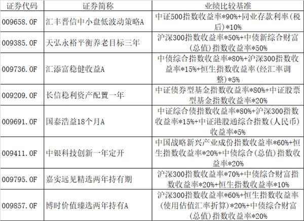 罕见连环炸!7月新基金吸金3000亿 本周潜力爆款基金全来了!(附最强攻略)