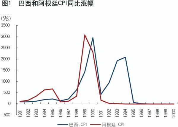 《【万和城app注册】中国不存在长期通胀或通缩的基础》