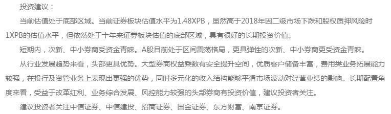 保利地产股吧热议:保利地产600048股票行情走势分析2020年07月